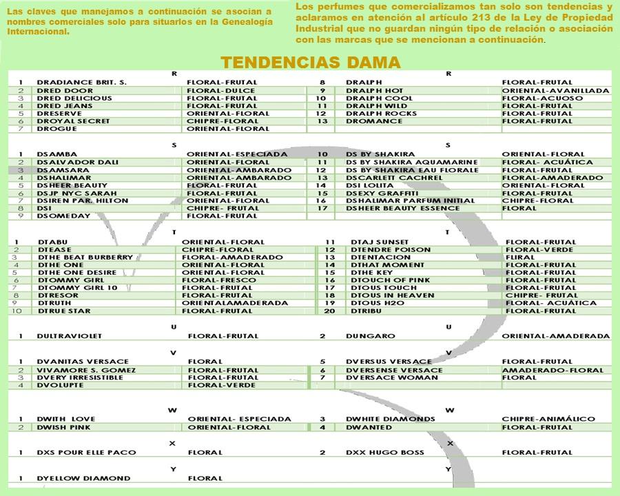 ESENCIAS TENDENCIAS